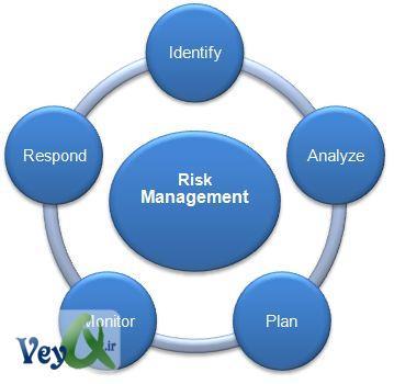 نقش مدیریت ریسک در پروژه های IT