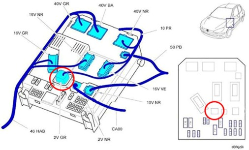 سنسور ها و عملگرهای خودرو