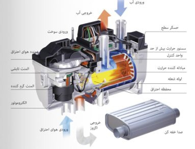 ورودی موتور خودرو