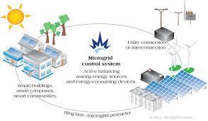 کنترل پیشرفته برای میکروگریدهای هوشمند