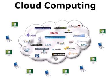 تکنیک های تخصیص منبع در سرویس های محاسبات ابری