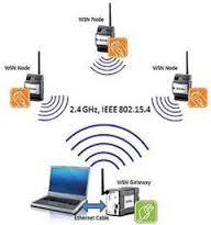 مدیریت انرژی در شبکه های حسگر