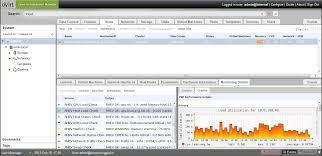 نرم افزار مدیریت مجازی سازی شبکه oVirt