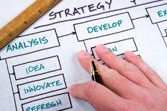 ارزش برنامه ریزی کسب و کار پیش از راه اندازی