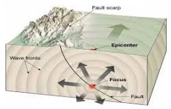 پالئو زلزله شناسی و مطالعات لرزه نگاری جدید