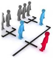 بررسی اقدامات مدیریت منابع انسانی و سرمایه اجتماعی سازمانی