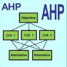ایجاد تغییرات در AHP با سلسله مراتب .غیر خطی