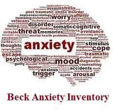 beckanxietyinventory